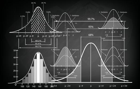 Photo Wallpaper Calculation Statistics Mathematics Graphics