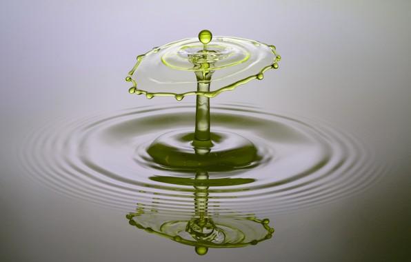 Picture drops, circles, squirt, splash, liquid